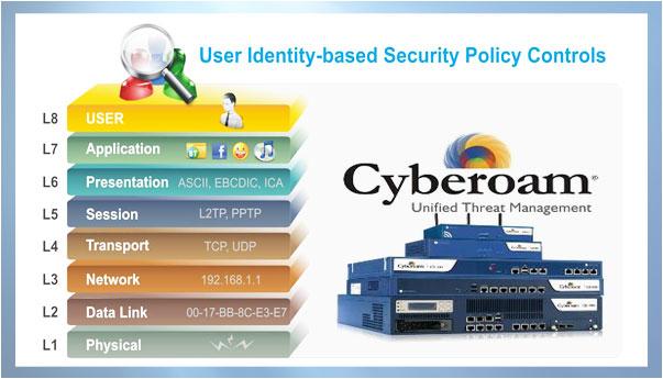 cyberoam1_0