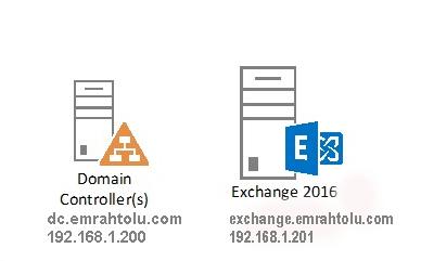 exchangeserver2016server