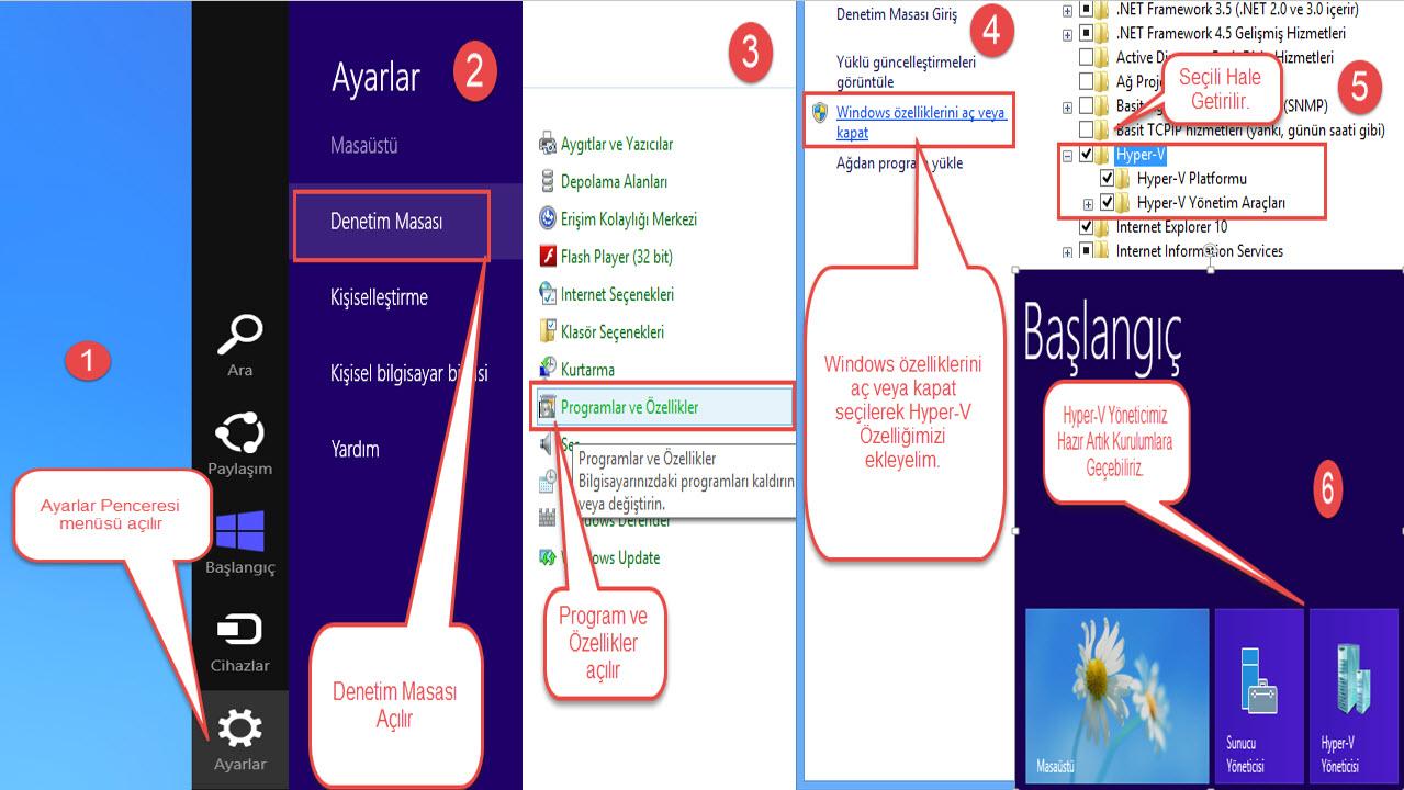 Hyper‑V İstemcisi ile Windows 8 üzerinde 6 Adımda sanal makine çalıştırma