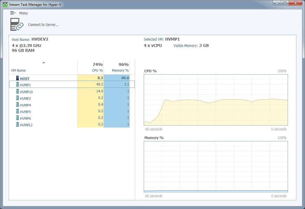 Veeam Task Manager for Hyper V Free-Ücretsiz