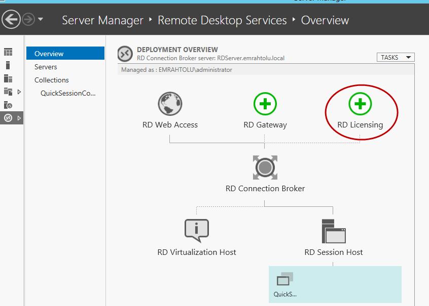 Windows Server 2012 RDLI Uzak Masaüstü Lisanslama nasıl yapılır