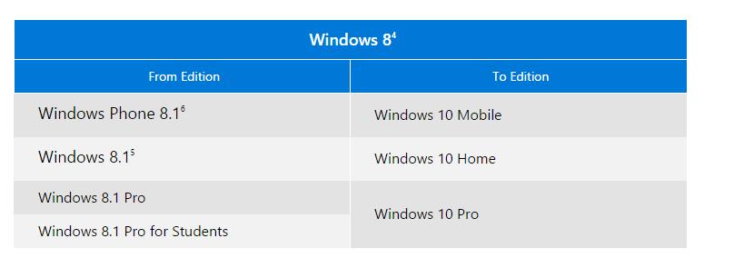 windows8-windows10